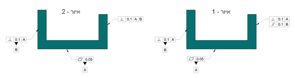 TOTM1505.01 - DRF and Angularity