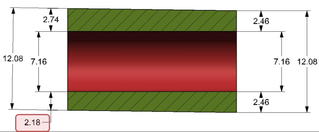 TOTM.1601 - Figure2