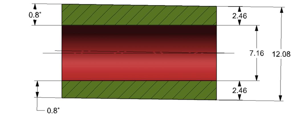 TOTM.1601 - Figure3