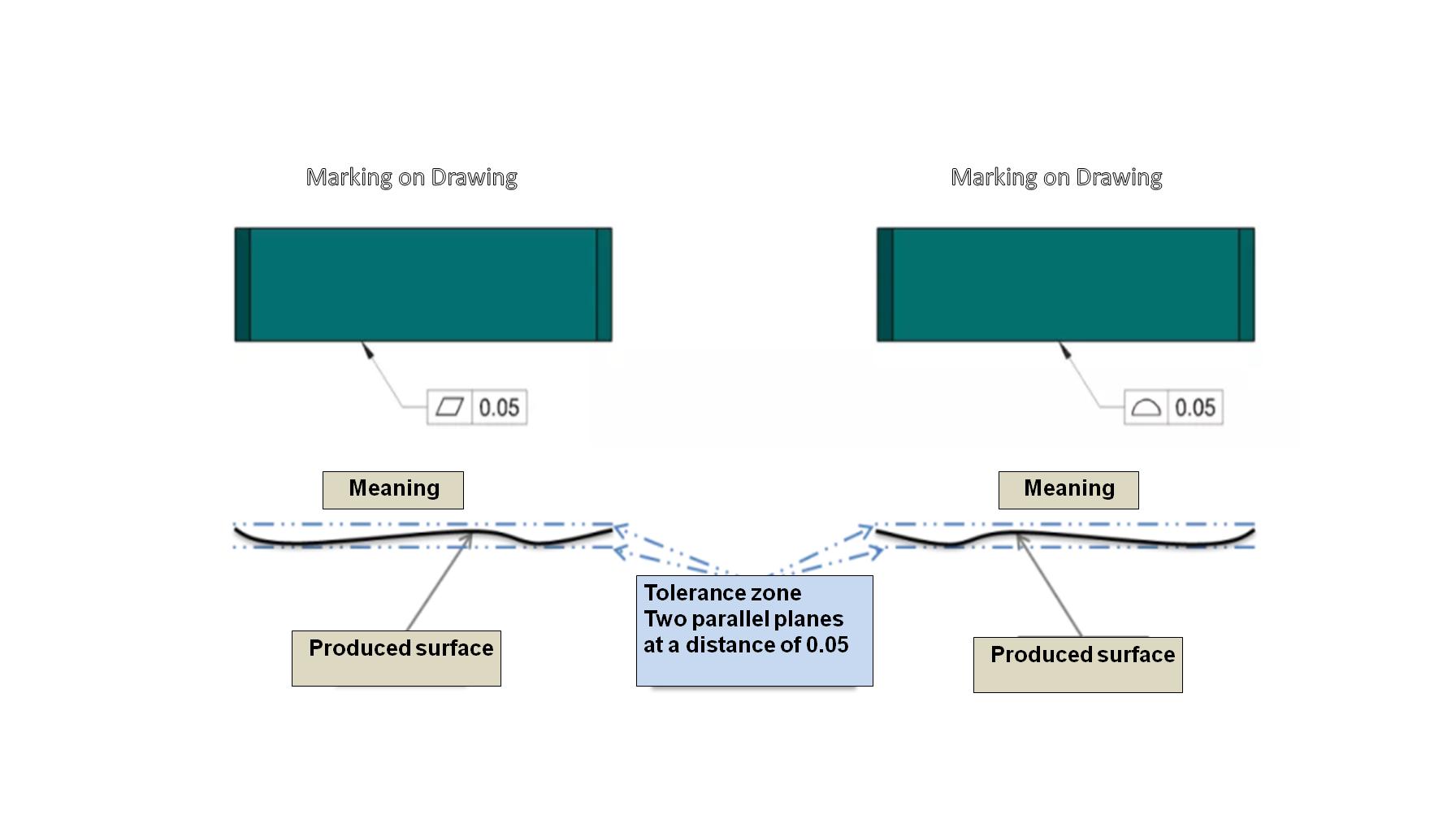 Flatness vs profile controls tes rnd totm160918 graphics flatness vs profile controlsg malvernweather Gallery